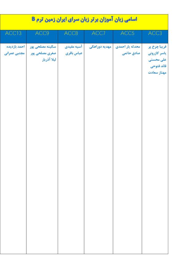اسامی زبان آموزان ممتاز ترم b-2